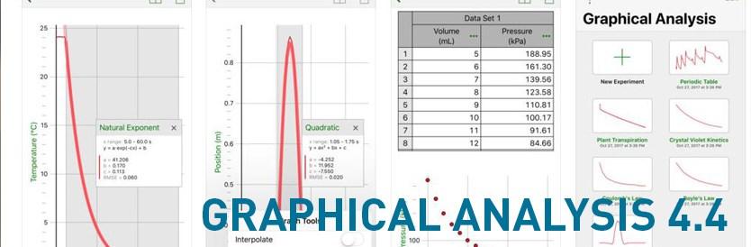 Version 4.4 von Graphical Analysis für ChromeOS, Android, MacOS und Windows ist jetzt verfügbar!