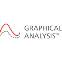 Graphical AnalysisÖ 3 for Windows and OS X (WIN AND MAC)