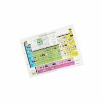 Periodiek systeem A3 voor leerlingen